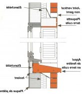 Hauteur minimale veranda par probleme veranda concept alu