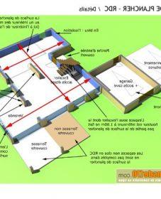 Veranda bois colombes – definition veranda code urbanisme