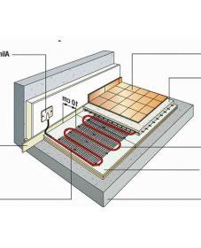 Véranda Mal Isolée : Veranda Horizontal Rail Kit