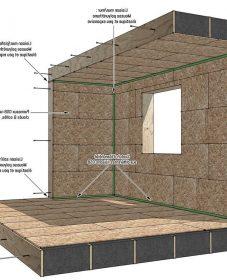 Renovation building et renovation travaux habitat
