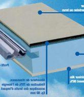 Materiel pour veranda par isolation mur de veranda